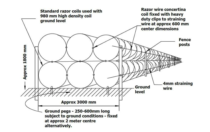 Simple Barbed Wire Drawing razor barbed wire fence application drawings